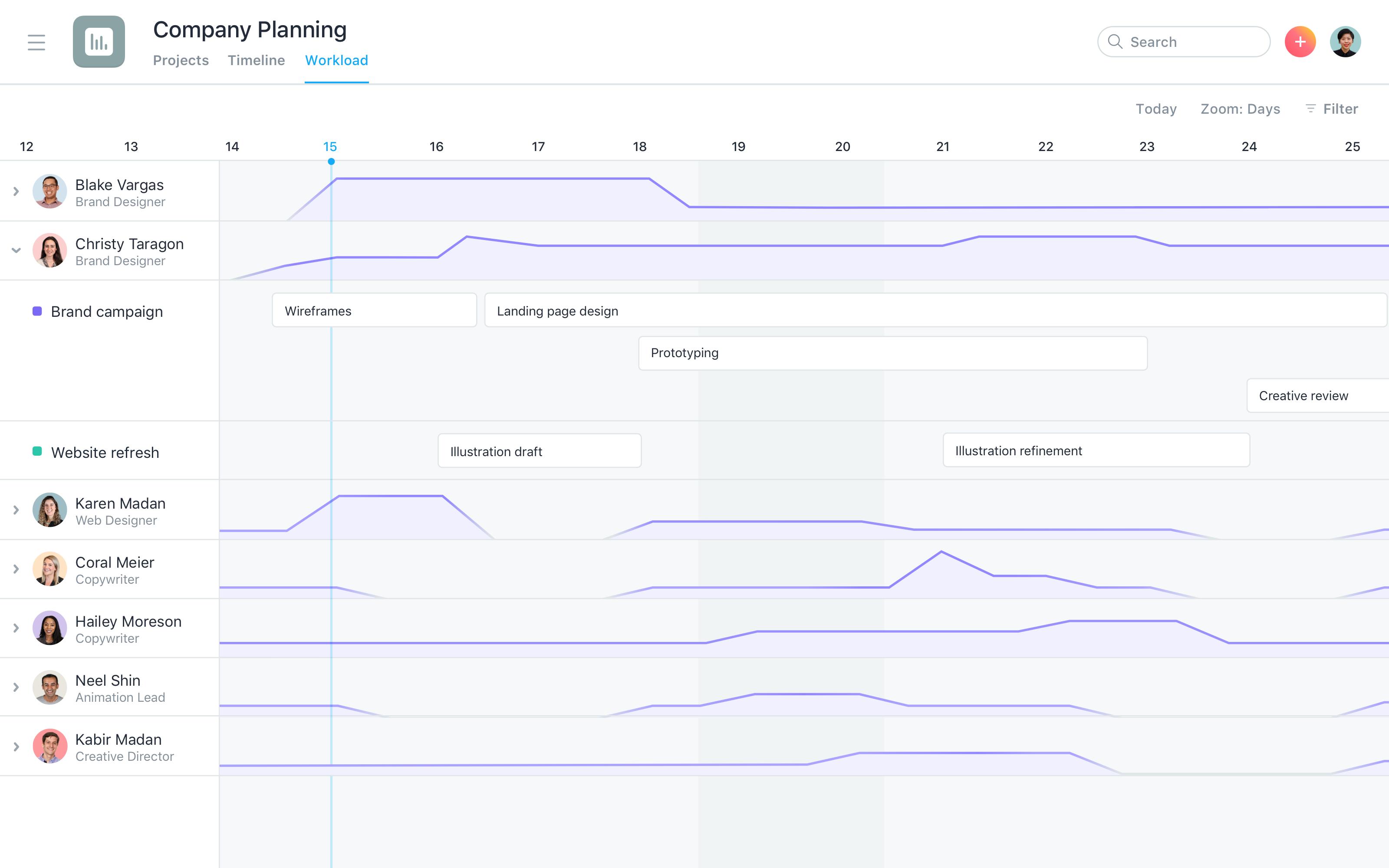 Asana workload allocation screenshot