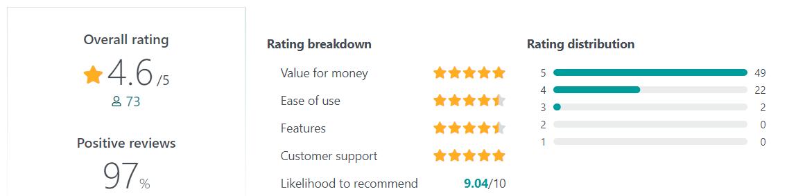 EngageBay User Reviews