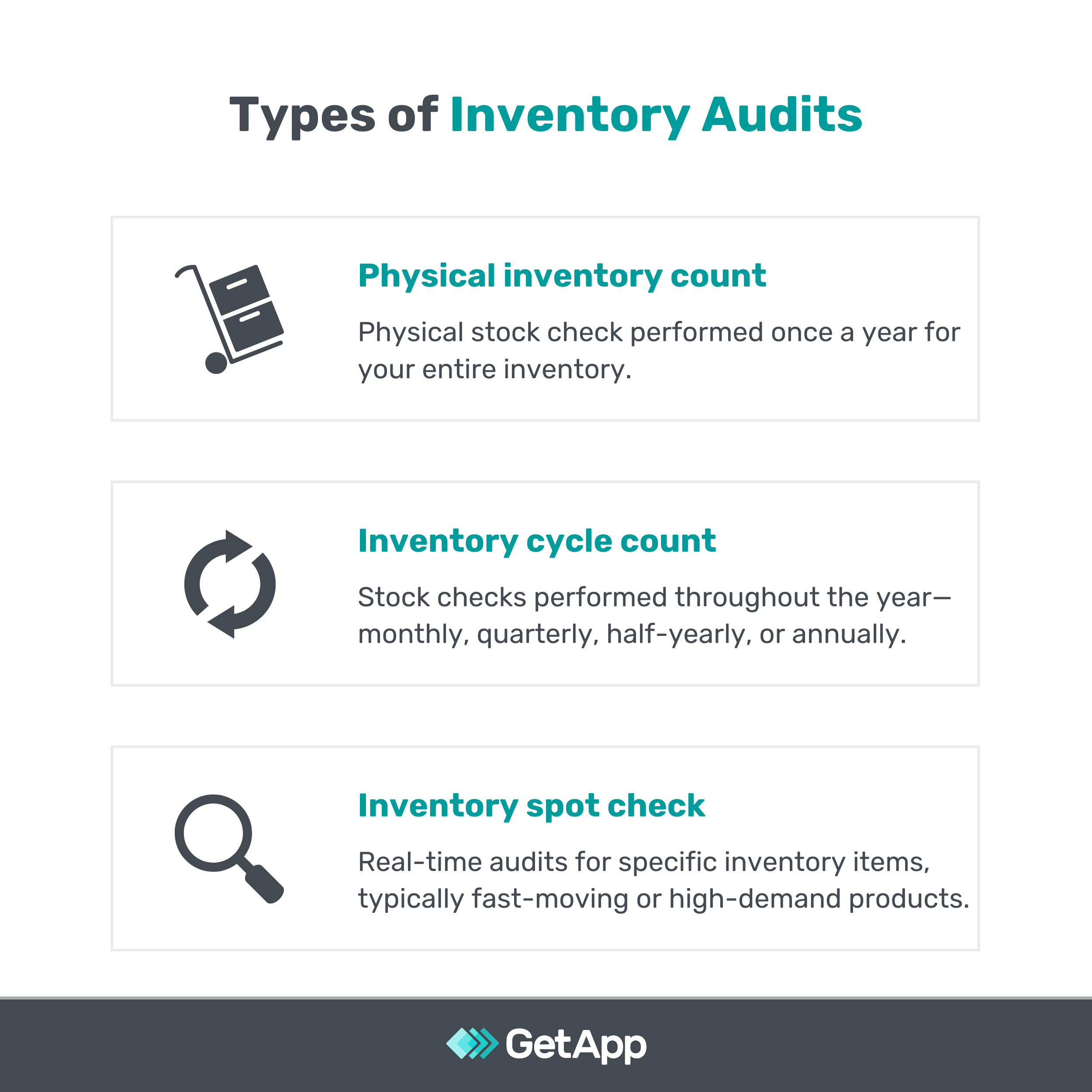 three types of inventory audits