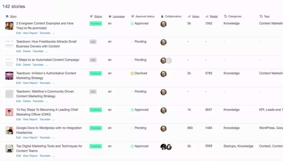 Content management dashboard in Storychief