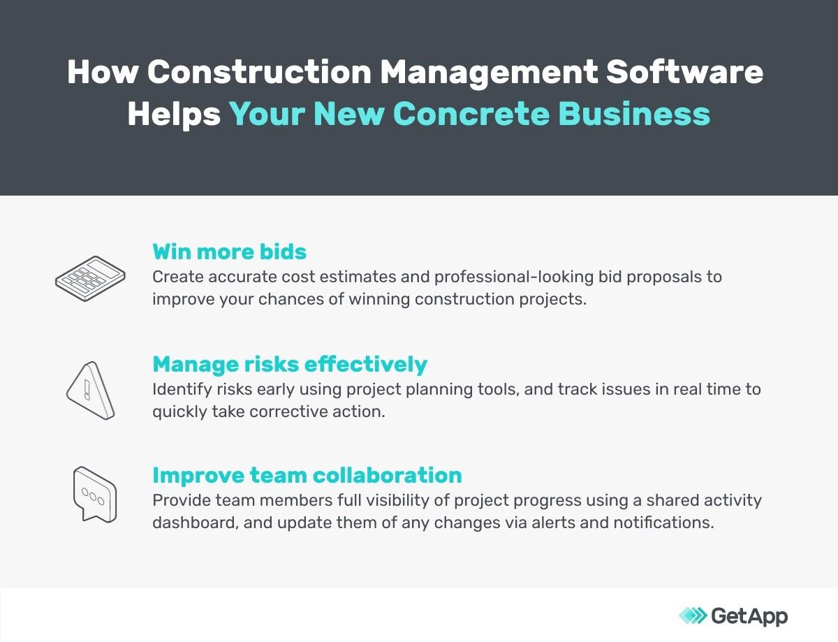 Construction software benefits