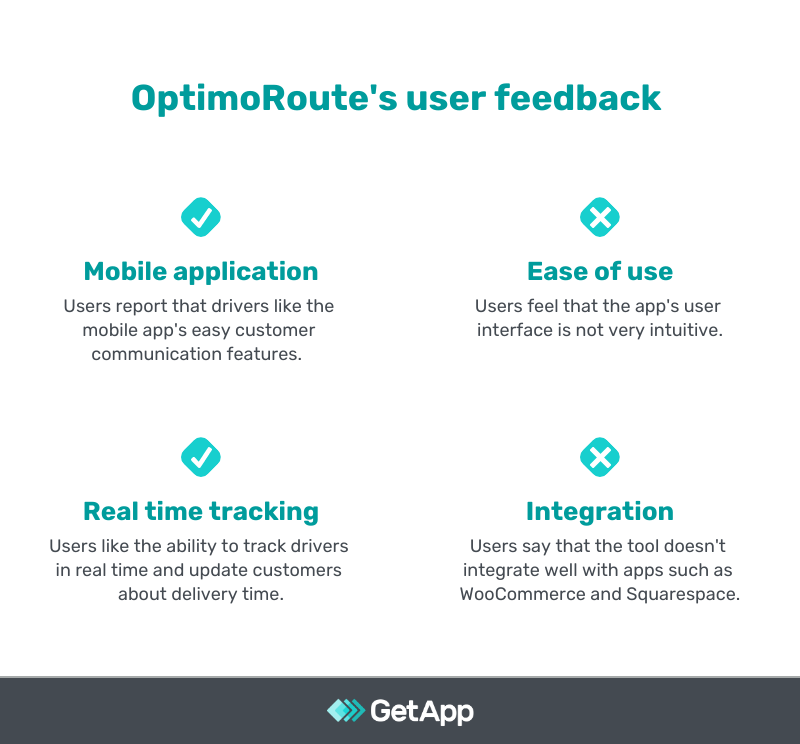 OptimoRoute user feedback pros and cons