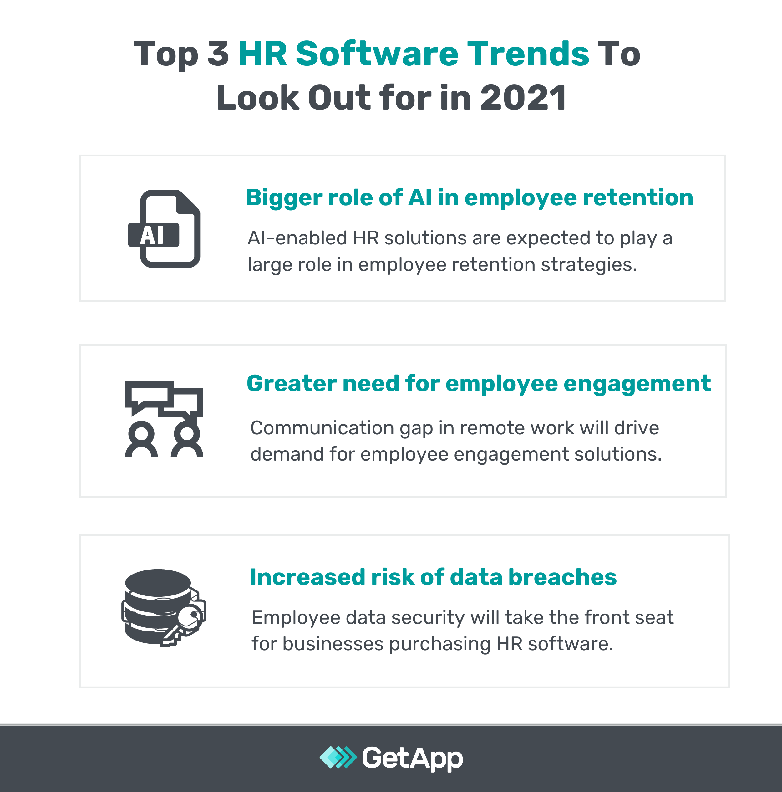 Top 3 HR Software Trends To Look Out for in 2021