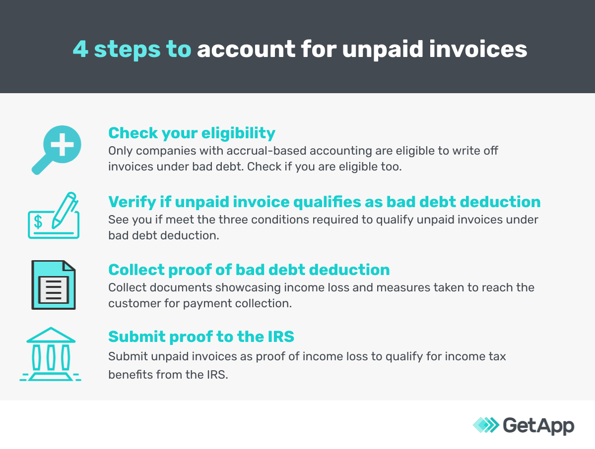 how to account for unpaid invoices