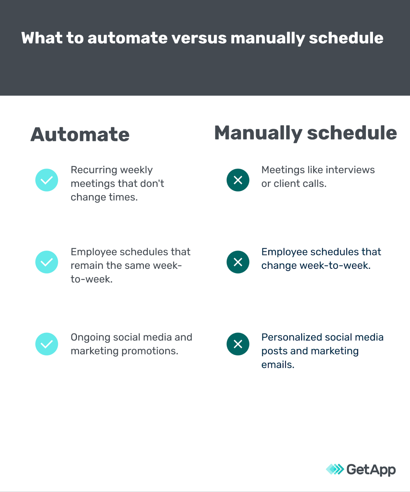 What to automate versus manually schedule infographic