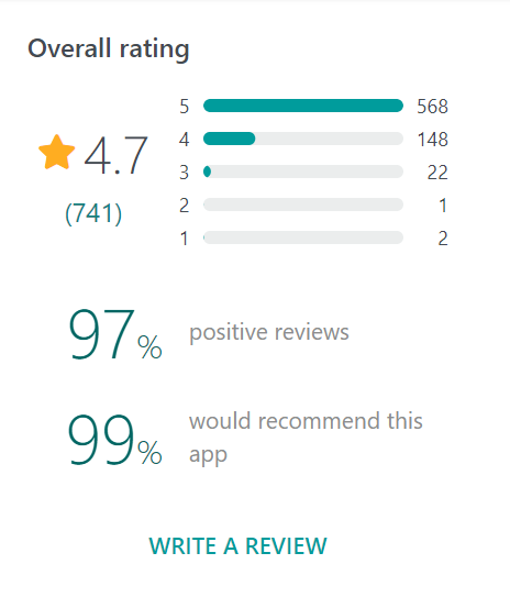 Google Calendar Ratings