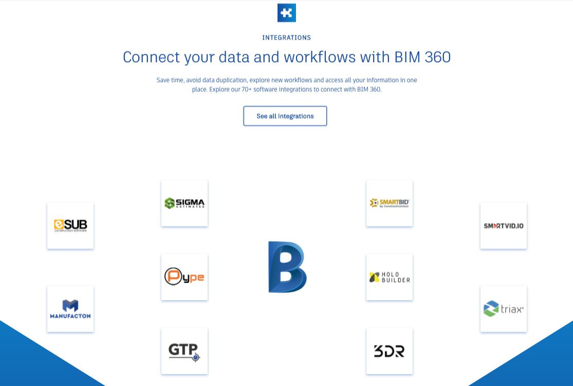 Screenshot of Built-in integration options with BIM 360