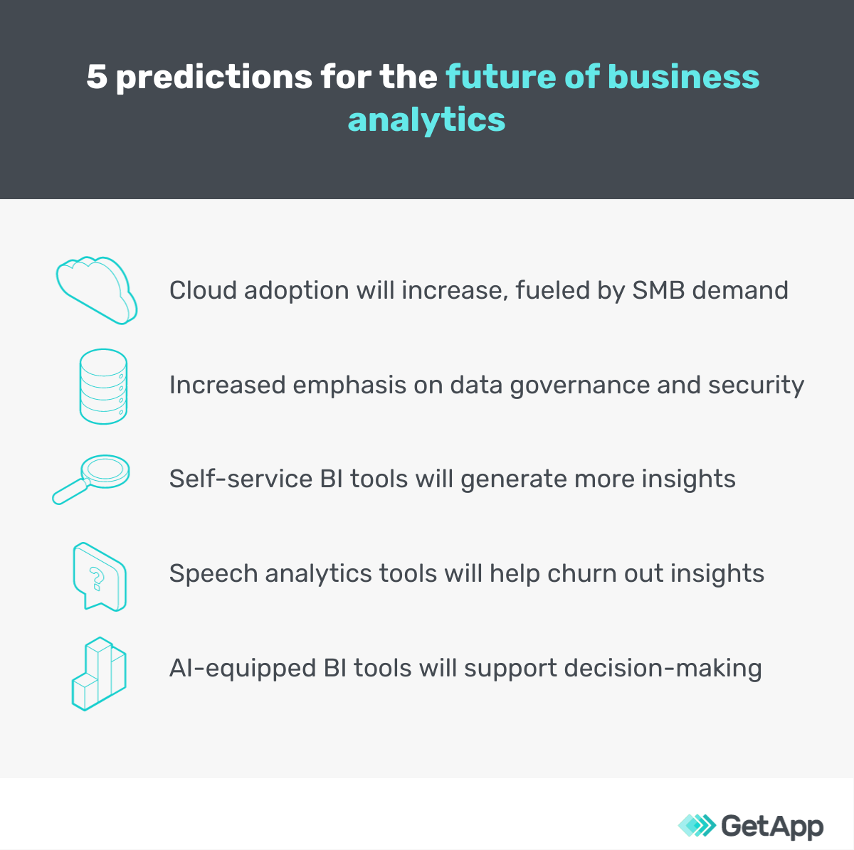 5 Predictions for 2025 and Beyond