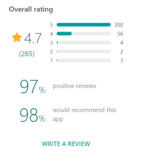 Genbook Ratings