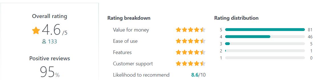 Paycor User Reviews