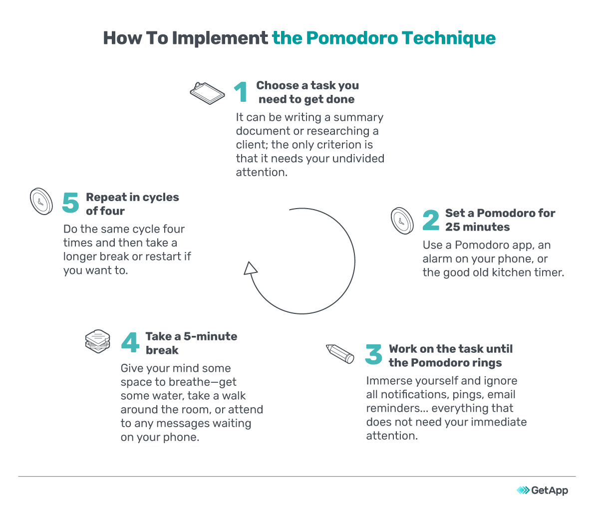How to implement the Pomodoro technique