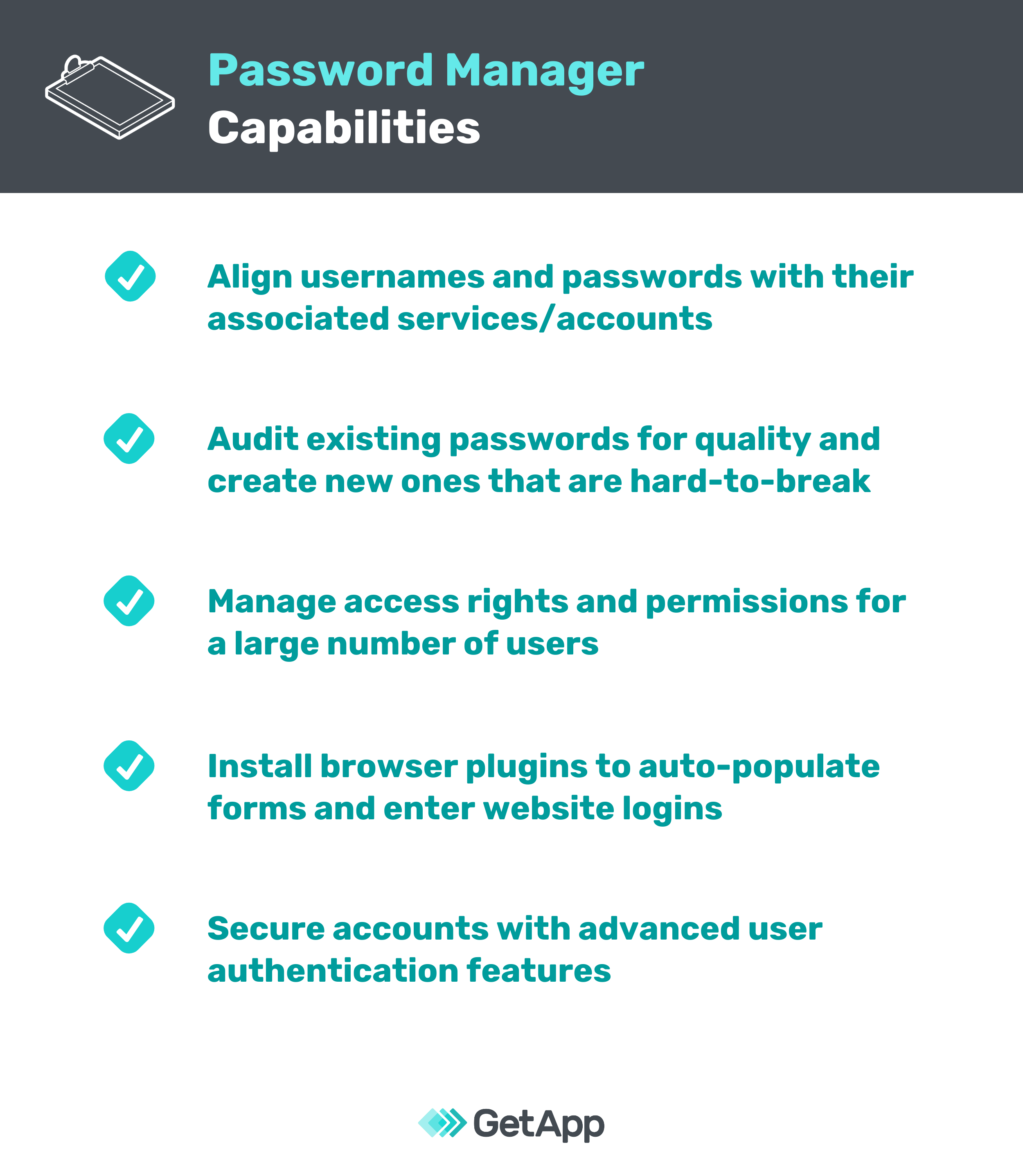 Graphic showing the capabilities of password manager software