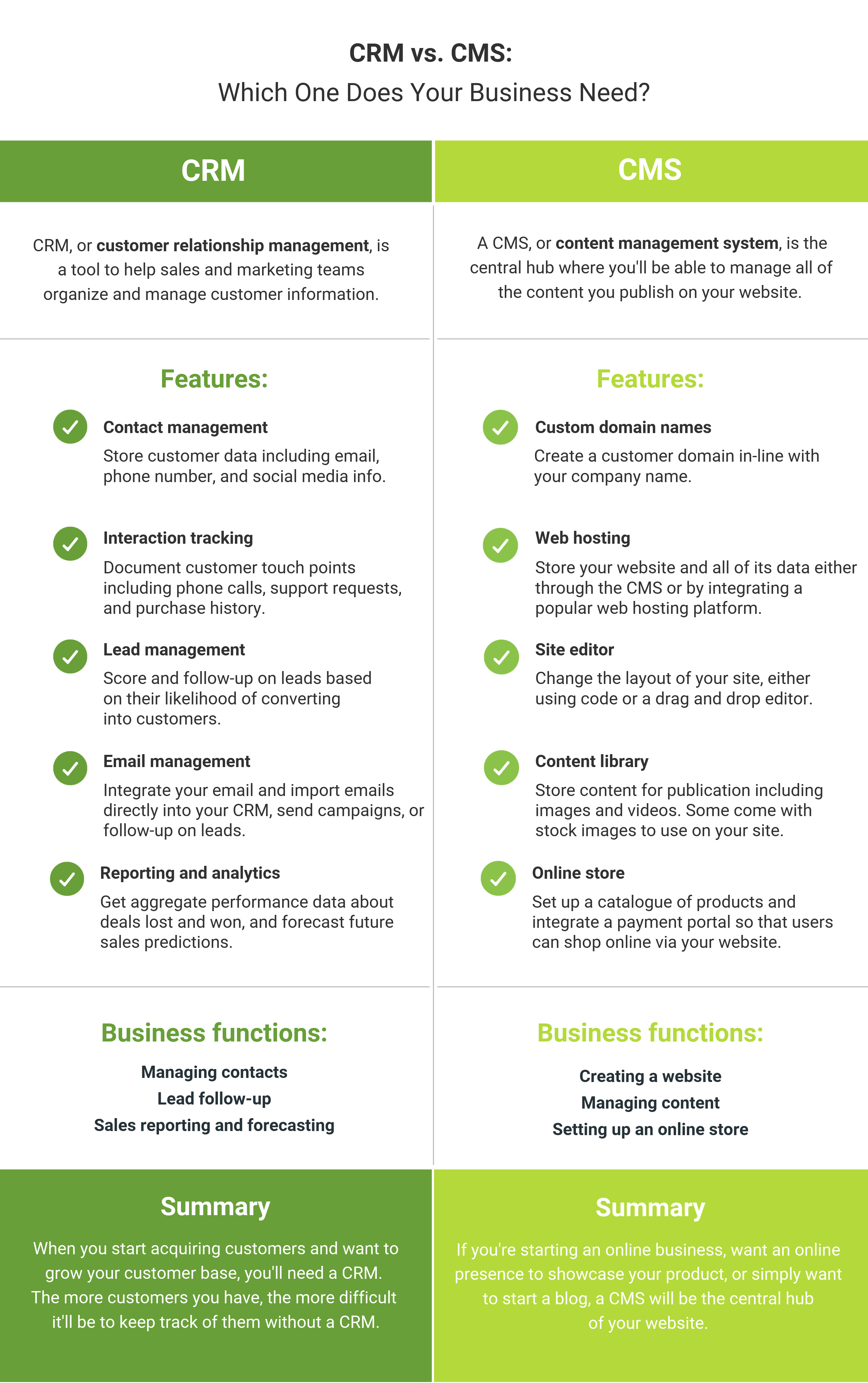 Infographic showing the key differences between CRM vs. CMS