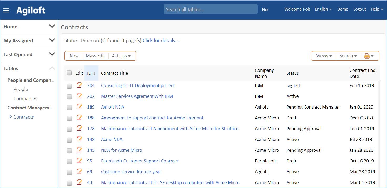 Contract dashboard in Agiloft