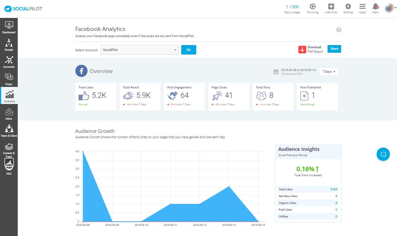 Social media analytics in SocialPilot analytics software
