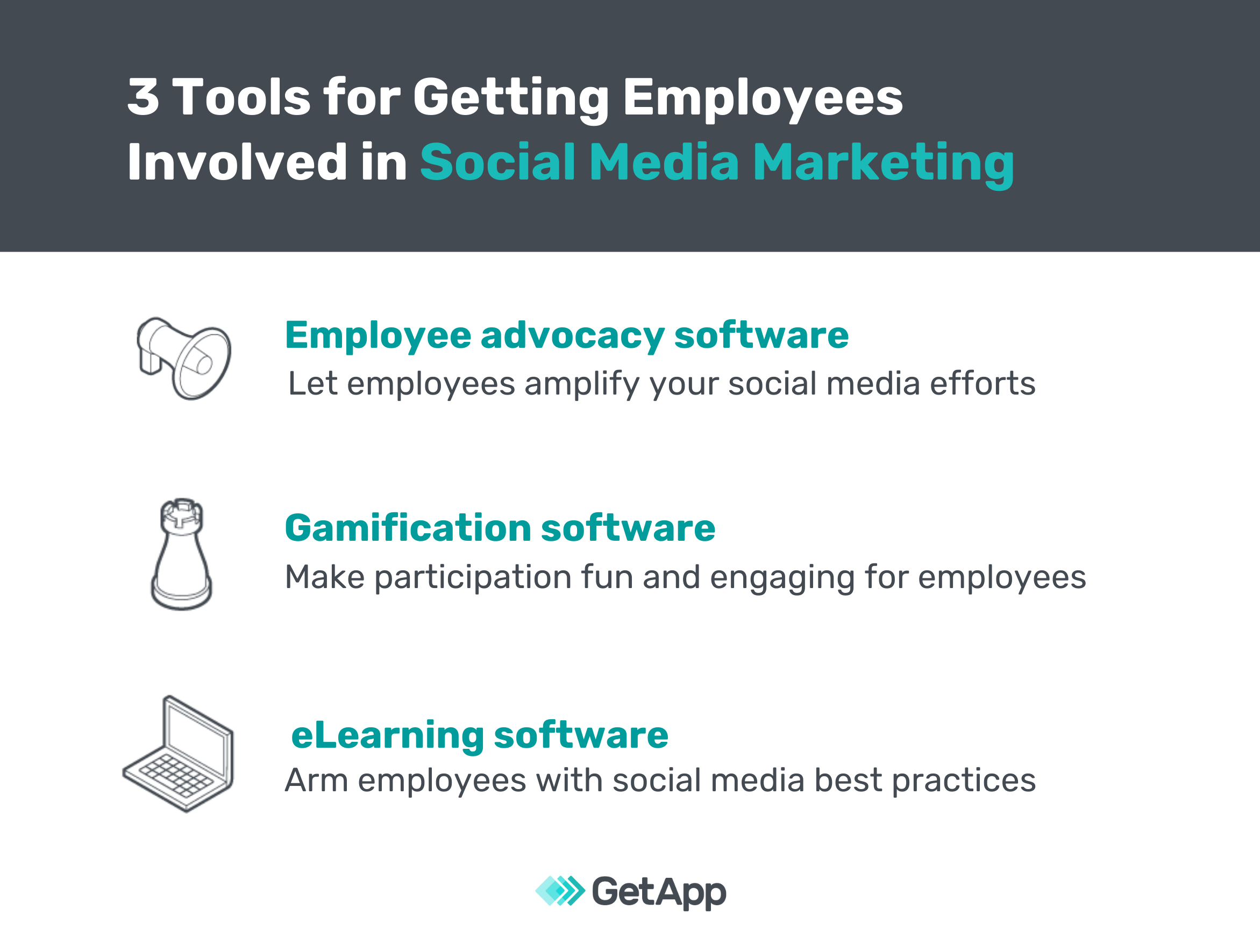 3 tools for getting employees involved in social media marketing.