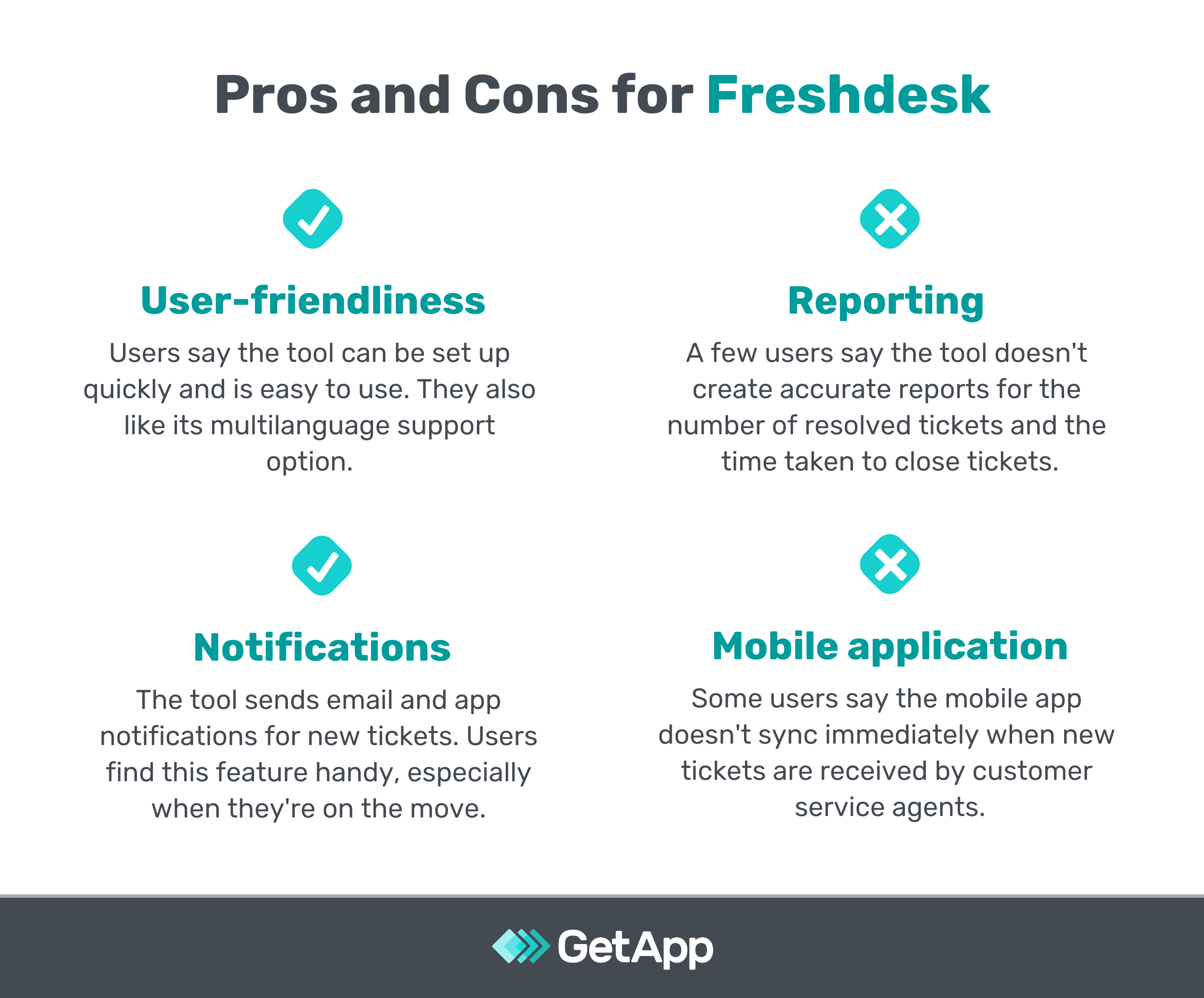 Pros and cons for Freshdesk