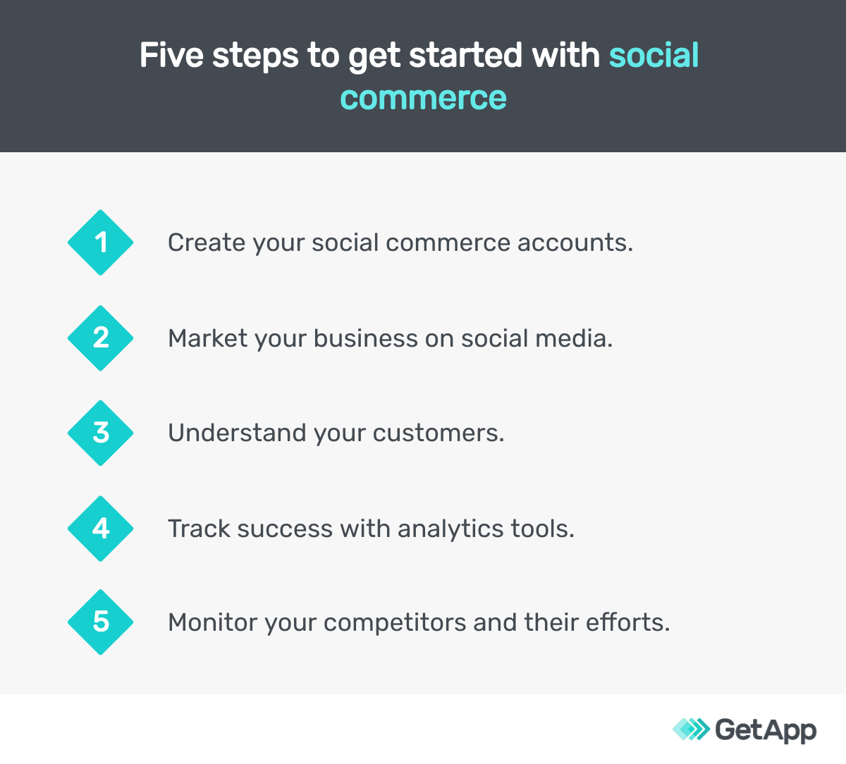 Five Steps To Get Started With Social Commerce