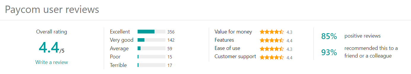 Paycom User Reviews