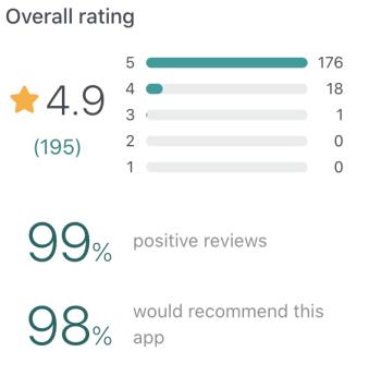 Bookerville GetApp reviews