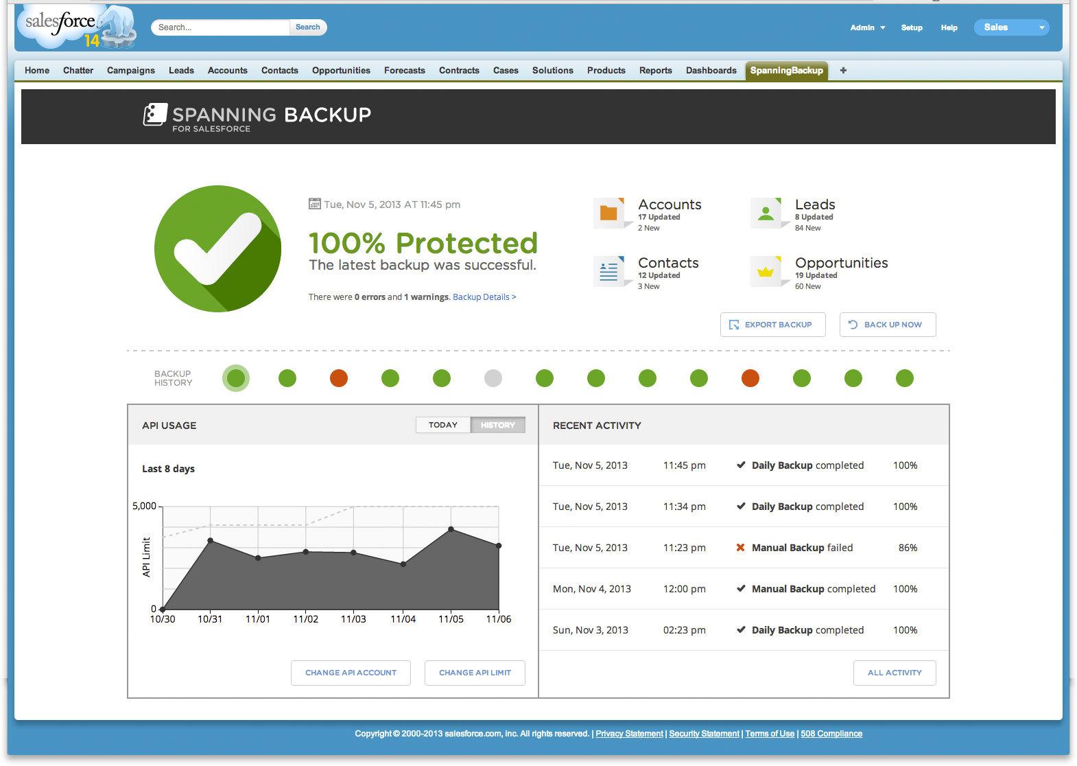 Dashboard showing data backup status in Spanning software