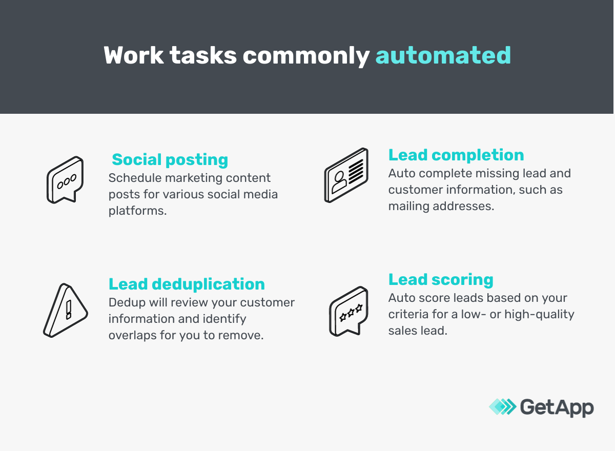 Work tasks commonly automated