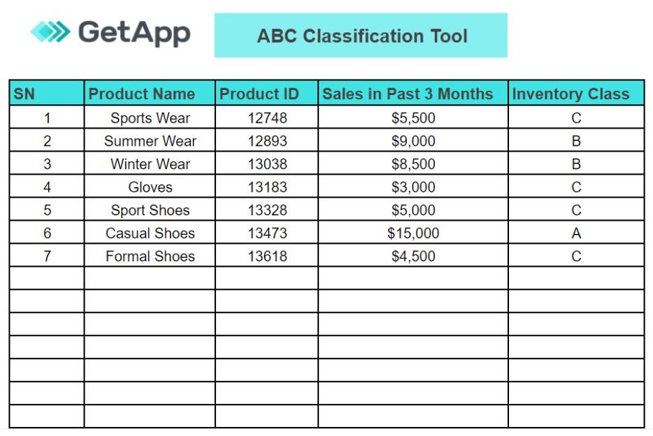GetApp's ABC classification tool