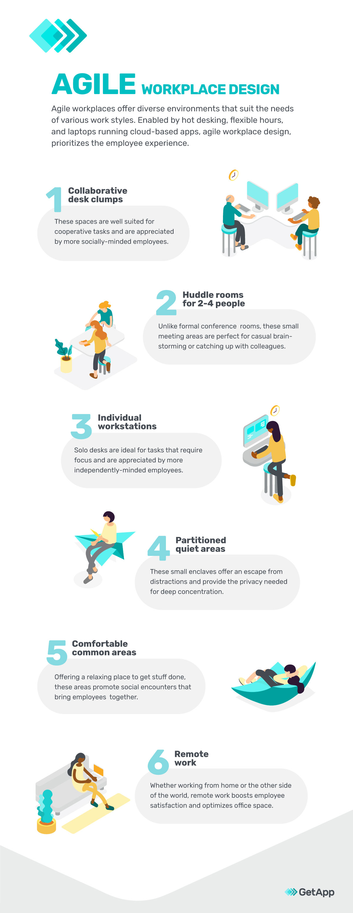 Infographic on Agile workplace design