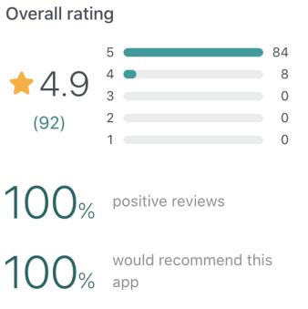 ReservationKey GetApp Reviews