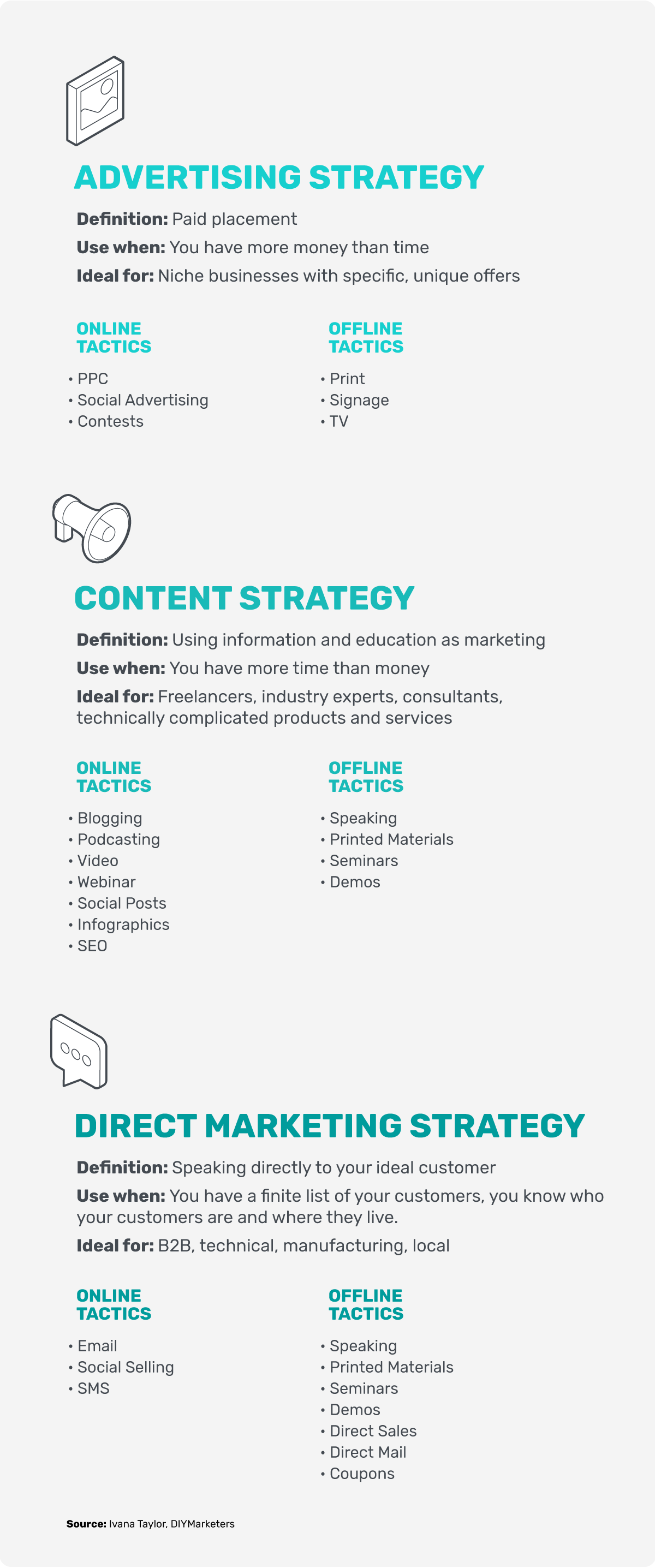 online and offline examples of popular tactics for three marketing strategies