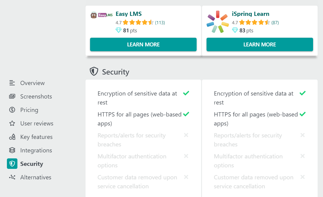 Comparison of the security offerings between Easy LMS and iSpring Learn