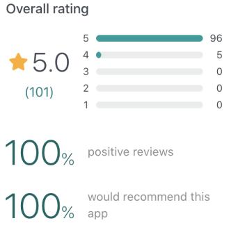 ThinkReservation GetApp reviews