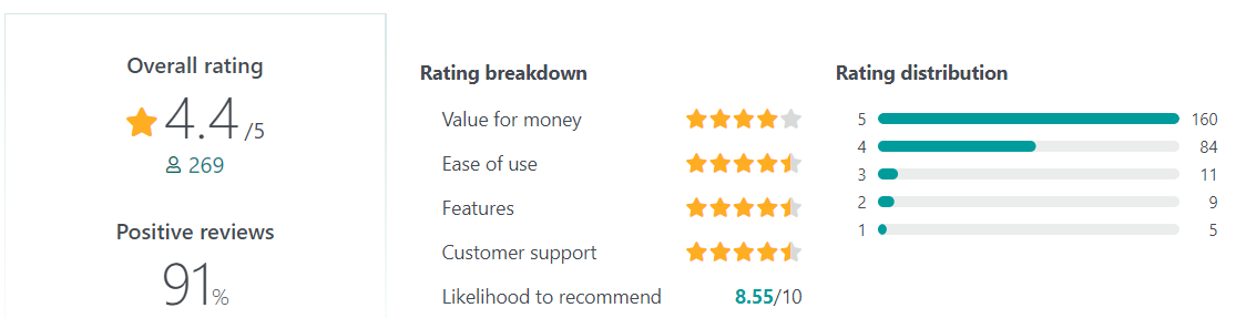 ClearCompany User Reviews