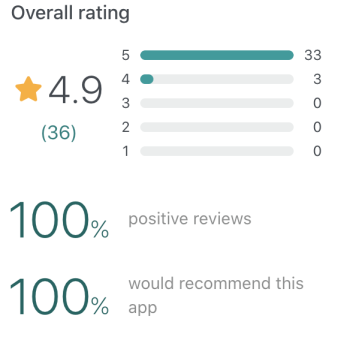 Hotelkey GetApp reviews