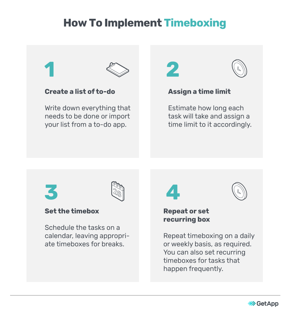 How to implement timeboxing.