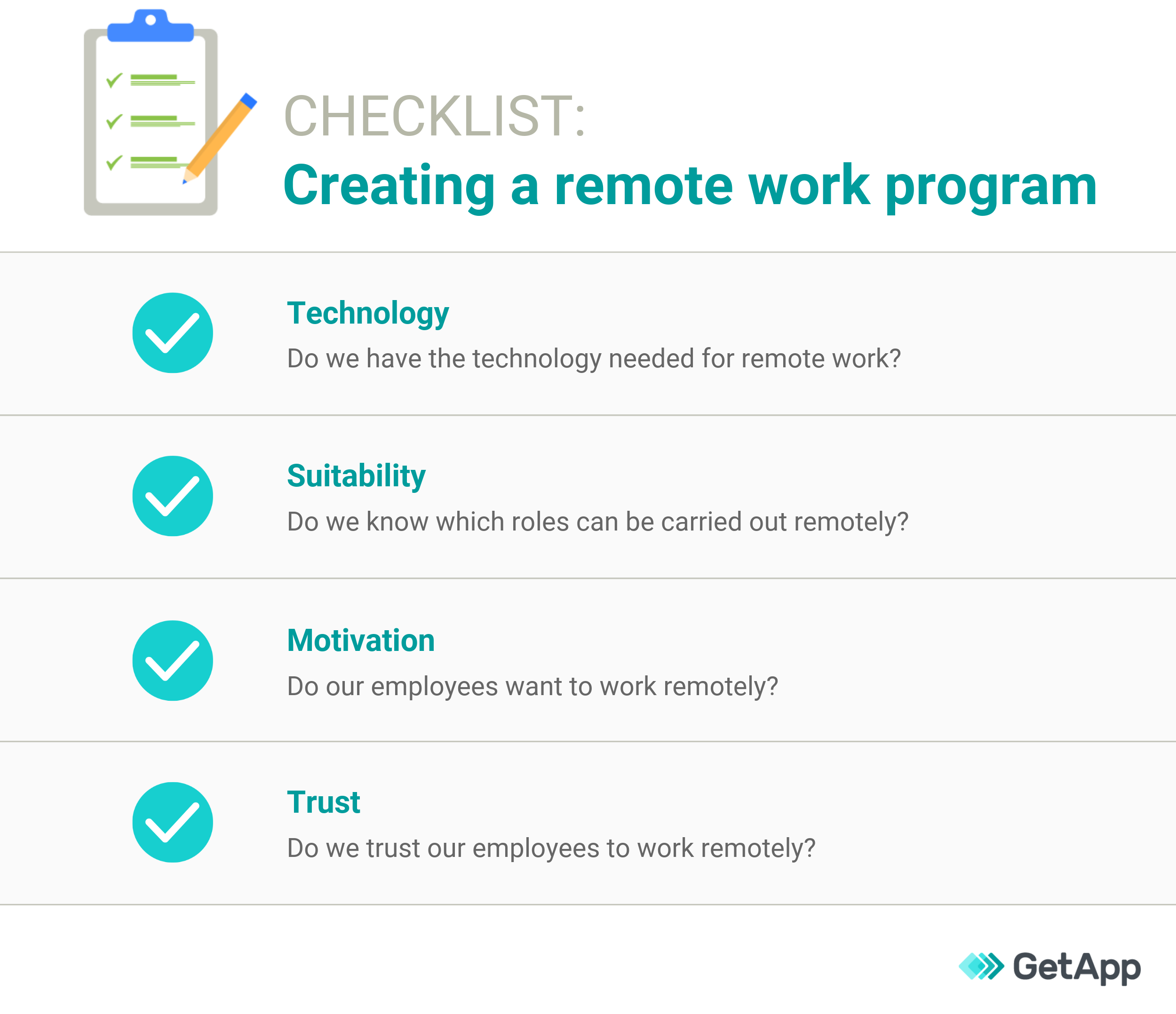 Creating a remote work program checklist graphic