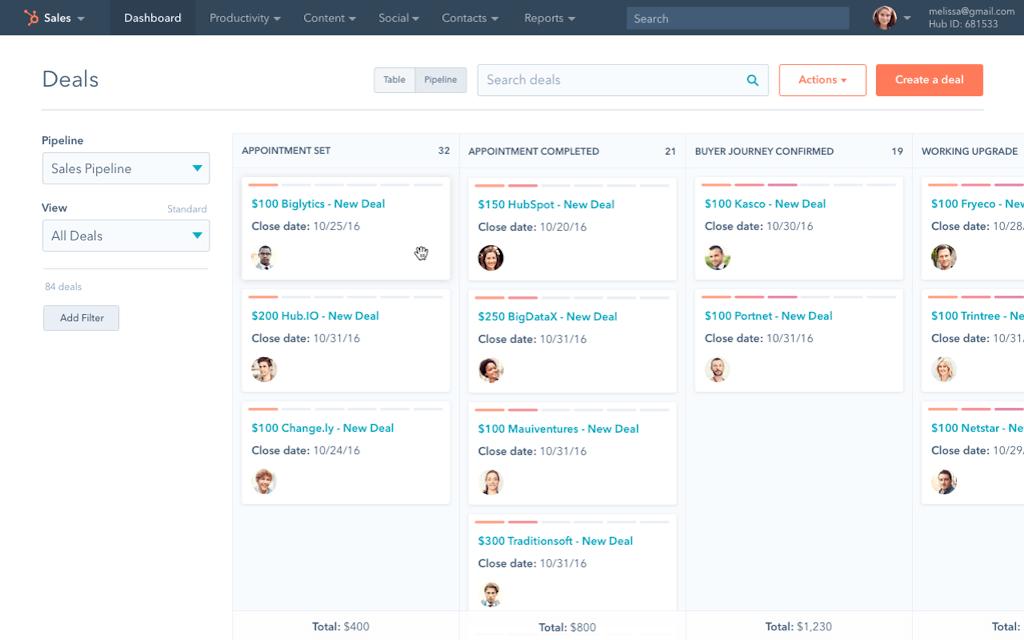 HubSpot CRM dashboard screenshot