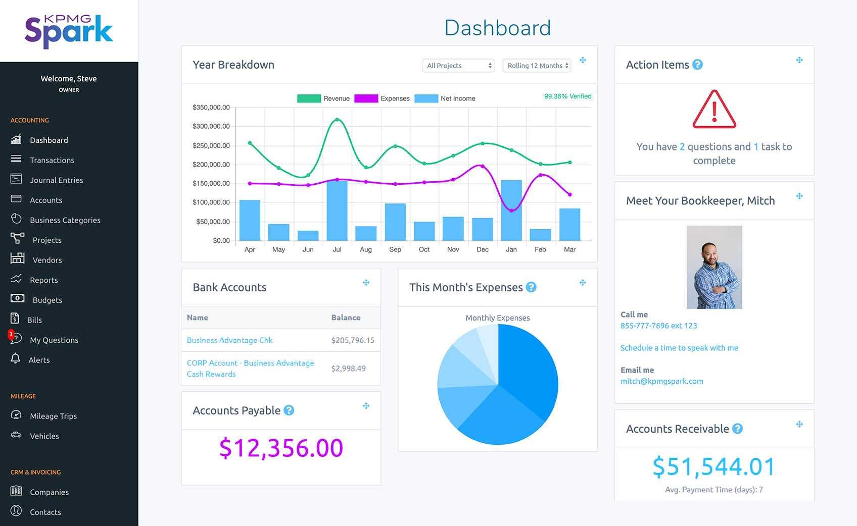 screenshot showing the main dashboard in KPMG Spark Software