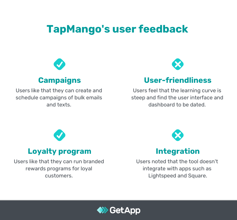 TapMango user feedback pros and cons