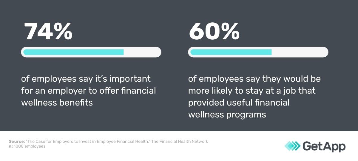 financial wellness benefits