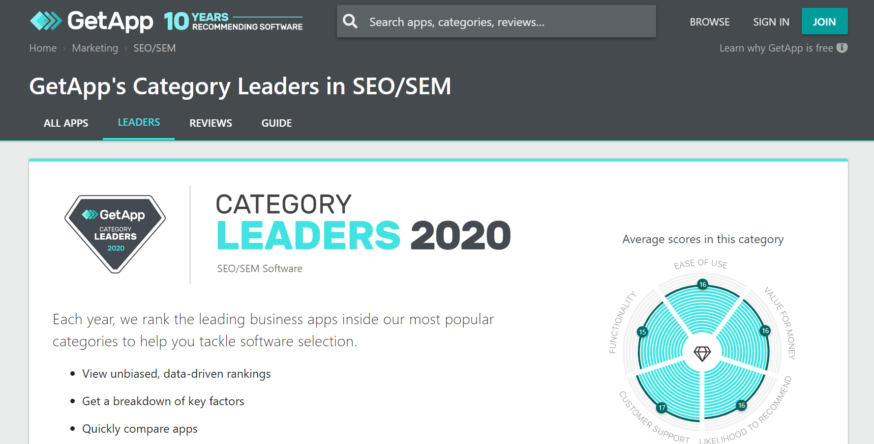 A screenshot of GetApp's SEO Software Category Leaders directory for 2020