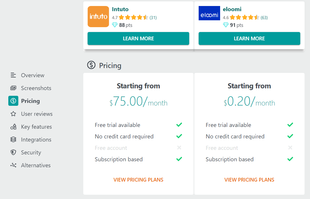 Comparison of the pricing between Intuto and eloomi