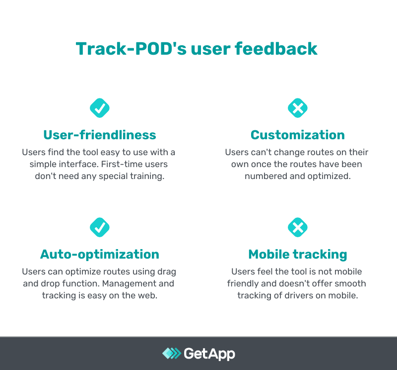 Track-POD user feedback pros and cons
