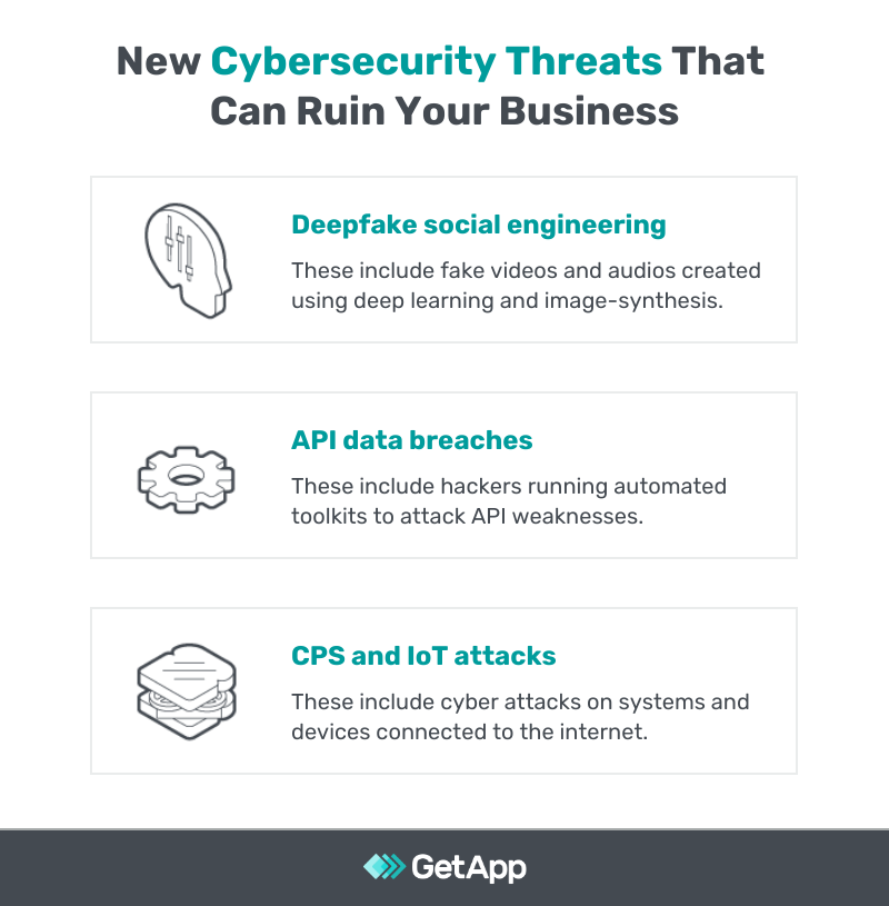 New threats in cybersecurity