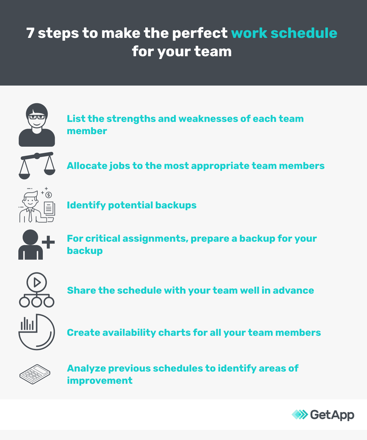7 Steps to Create the Perfect Work Schedule for Your Team