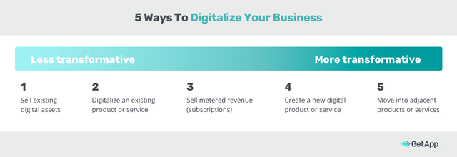 5 ways to digitalize your business