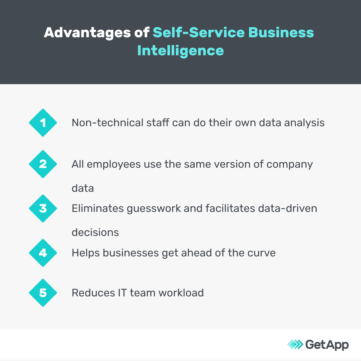 Advantages of Self-Service Business Intelligence