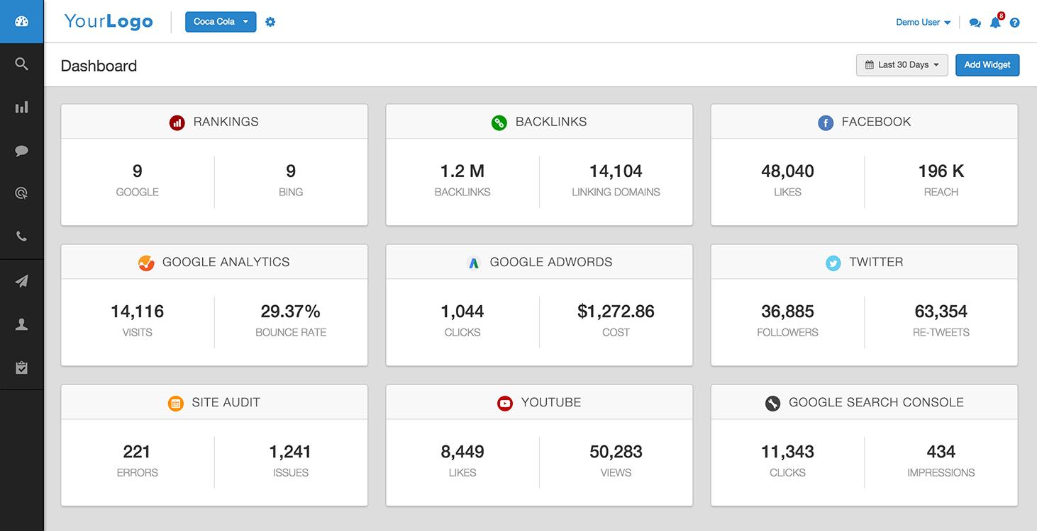 A custom dashboard in AgencyAnalytics