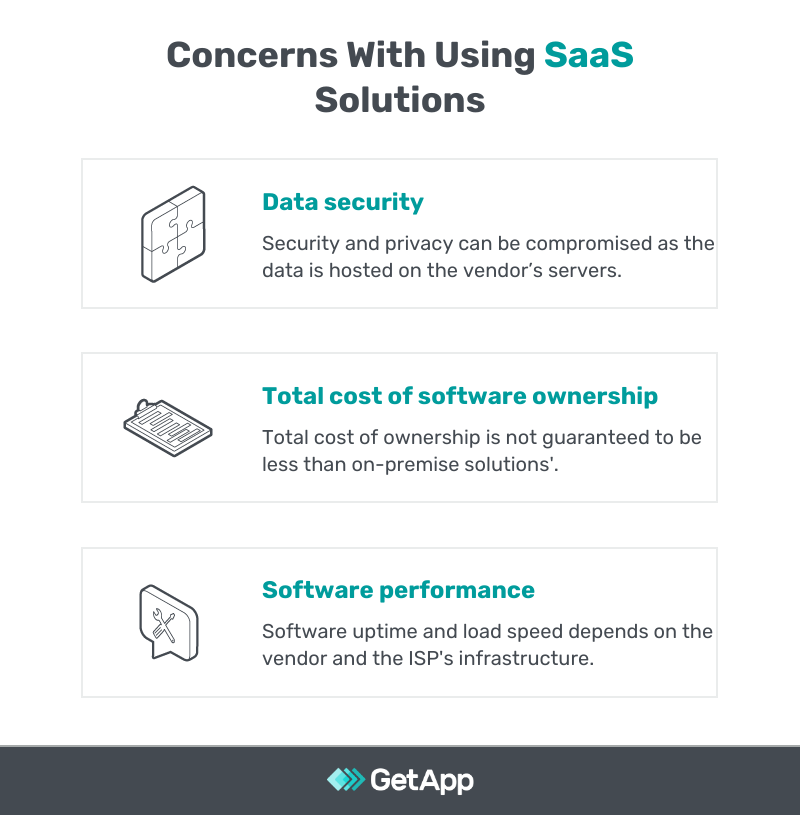 concerns with using SaaS