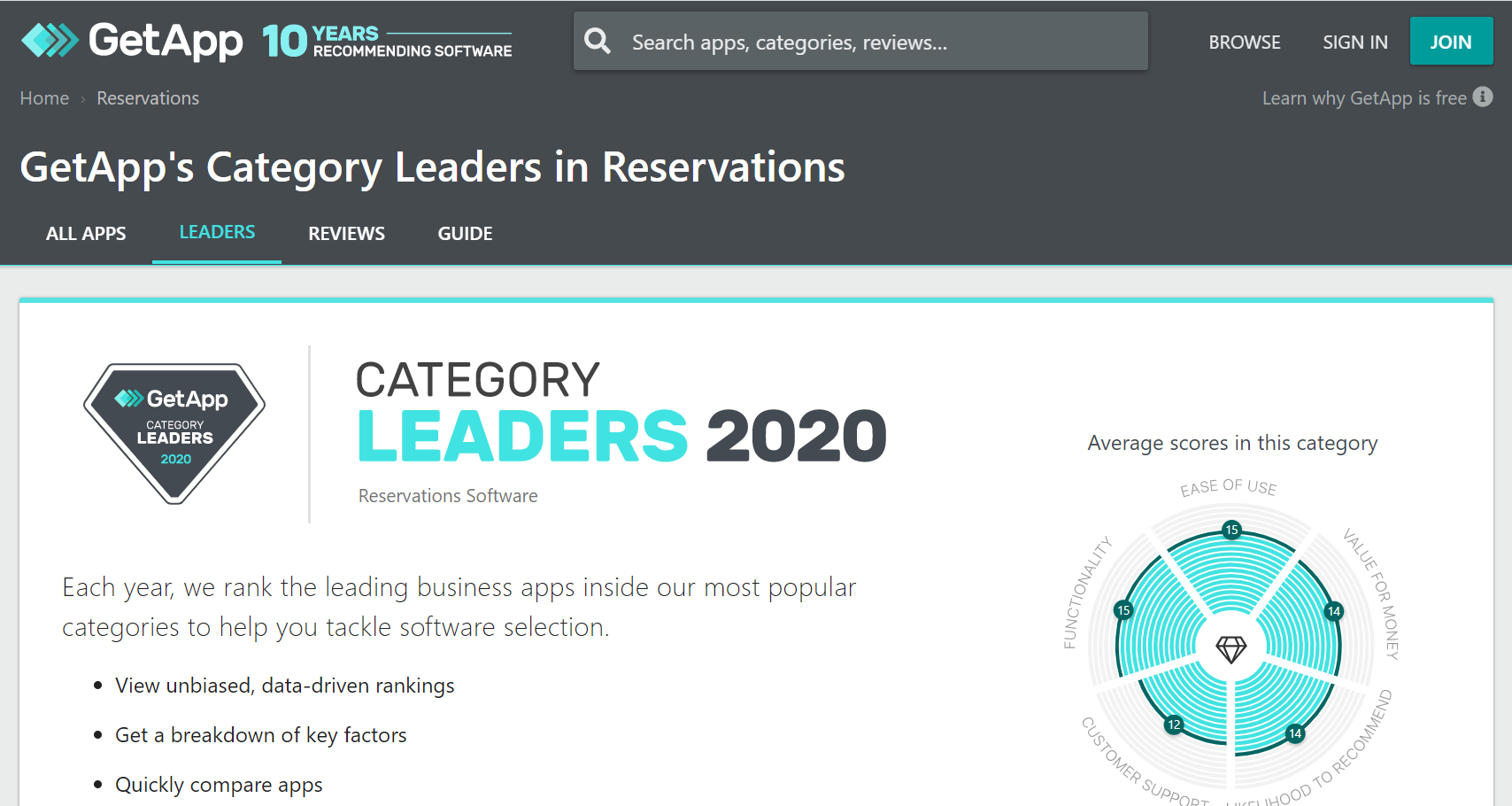 GetApp's Category Leaders for reservations software